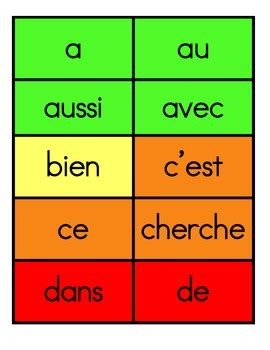 Writers Web: Writing in French